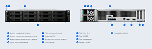 NAS-устройство Synology RackStation RS3617RPxs